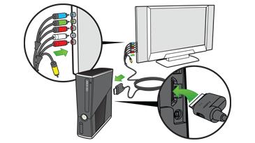 Как подключить XBOX 360 к старому телевизору?