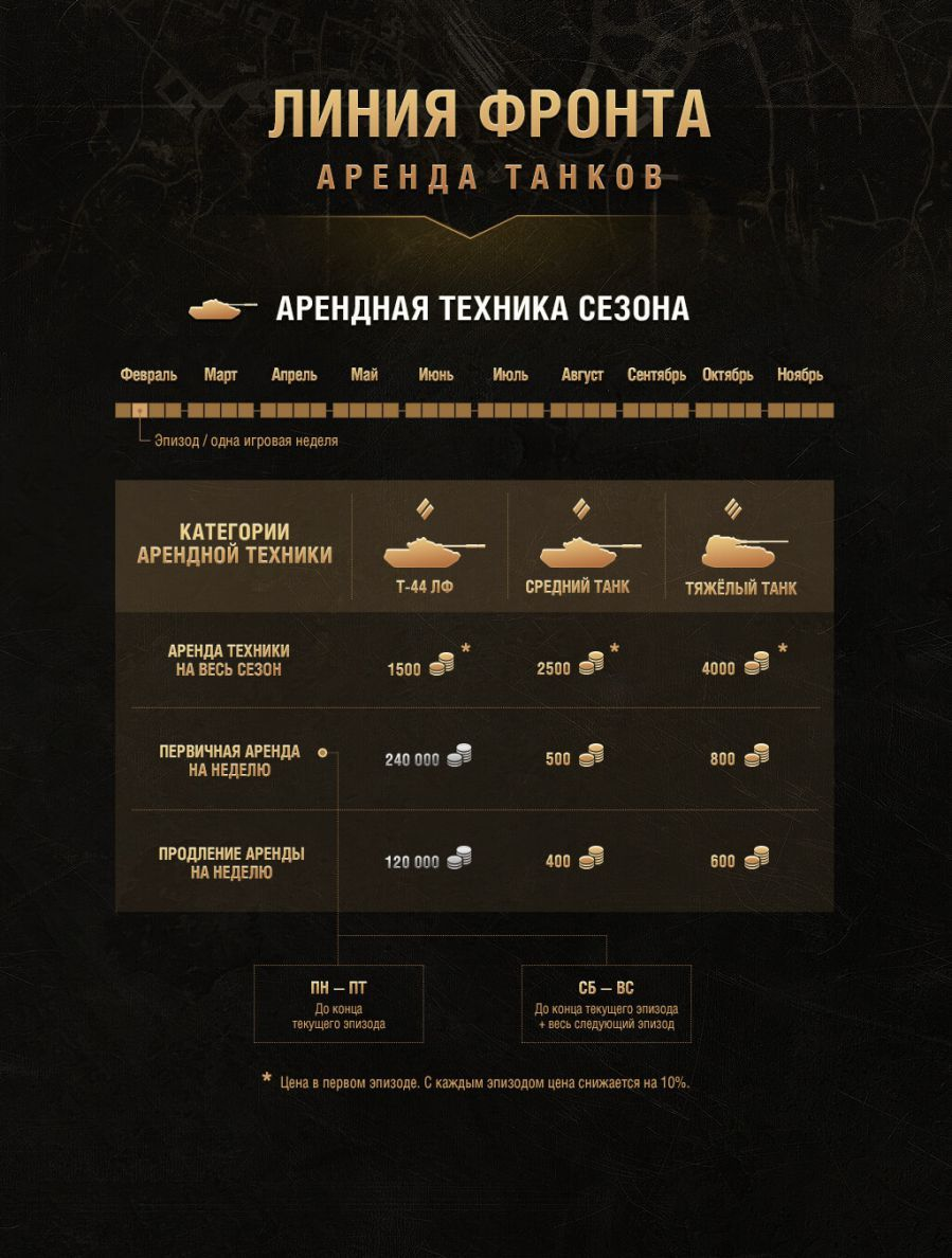 аренда Линии фронта 2019 WOT