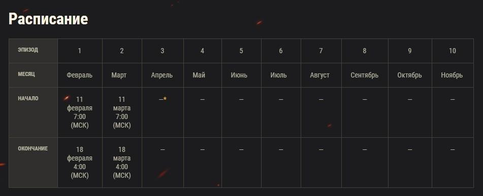 Расписание Линии фронта