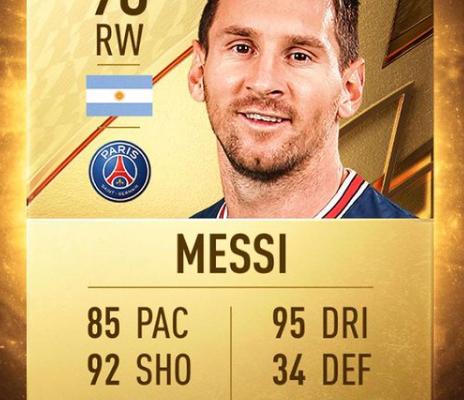 Рейтинги игроков в FIFA 22